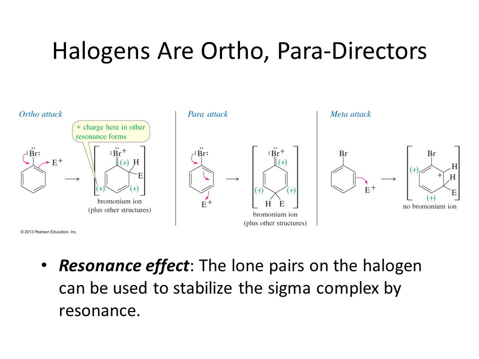 Halogens Are Ortho, Para-Directors