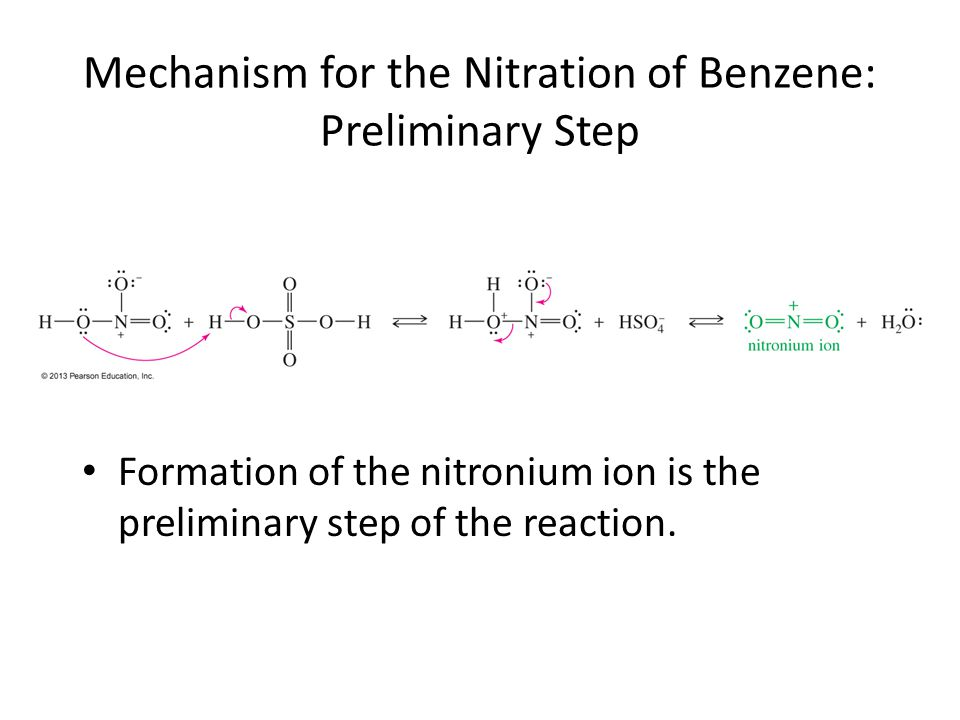 Mechanism for the Nitration of Benzene: Preliminary Step