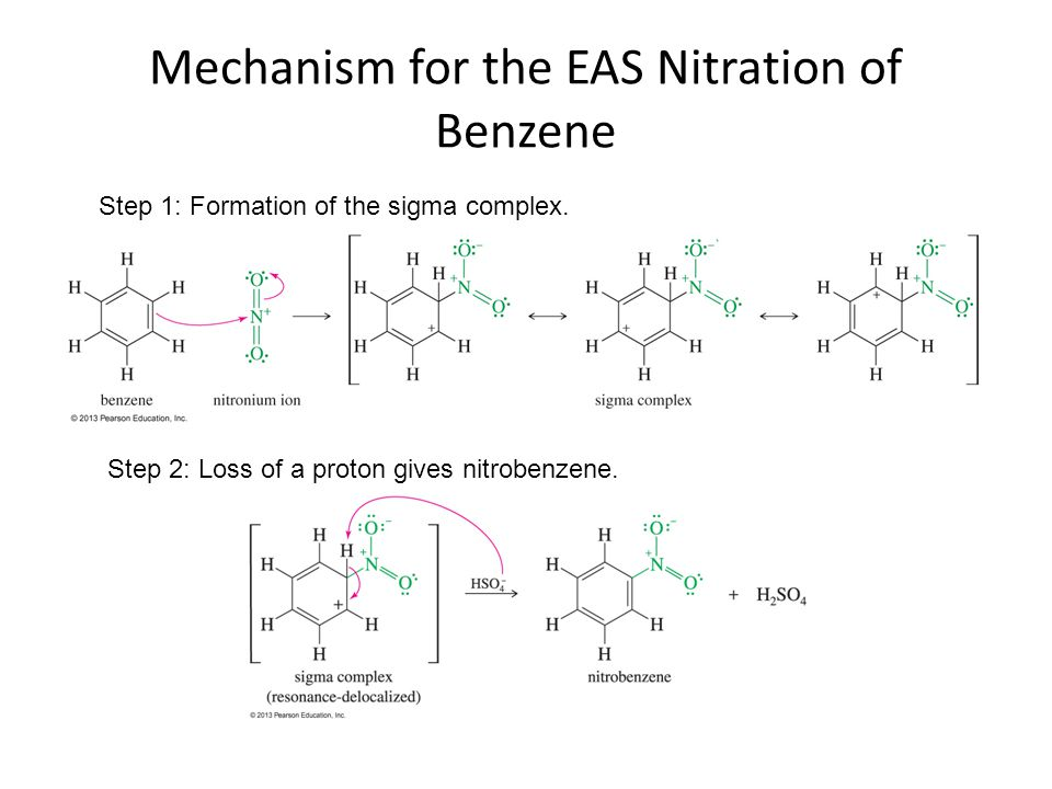 Mechanism for the EAS Nitration of Benzene