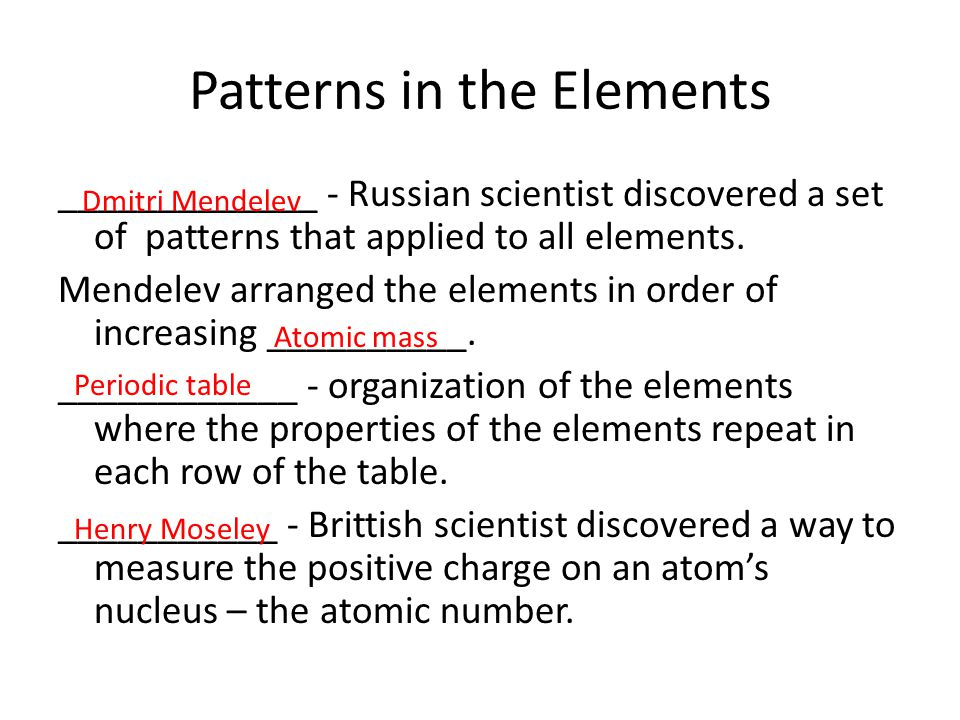 Patterns in the Elements
