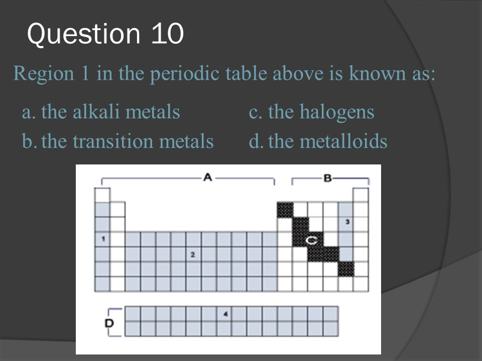 Question 10 Region 1 in the periodic table above is known as: a.