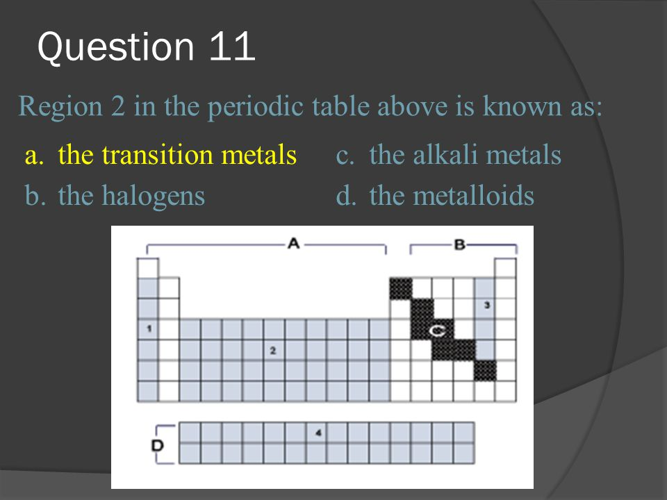 Question 11 Region 2 in the periodic table above is known as: a.