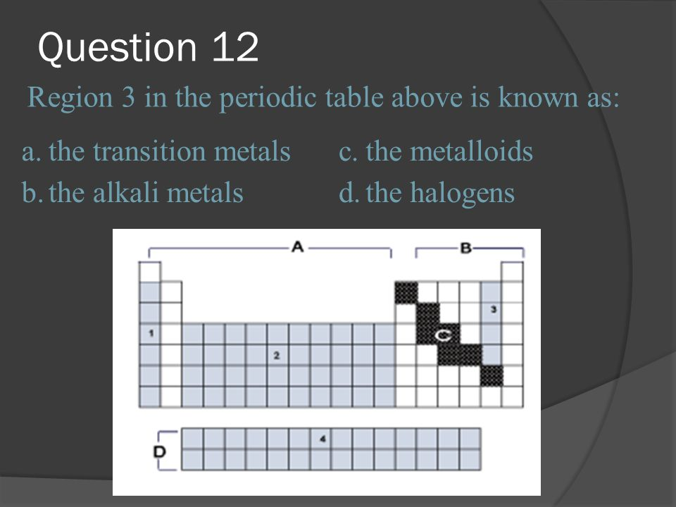 Question 12 Region 3 in the periodic table above is known as: a.