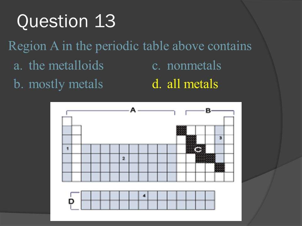 Question 13 Region A in the periodic table above contains a.