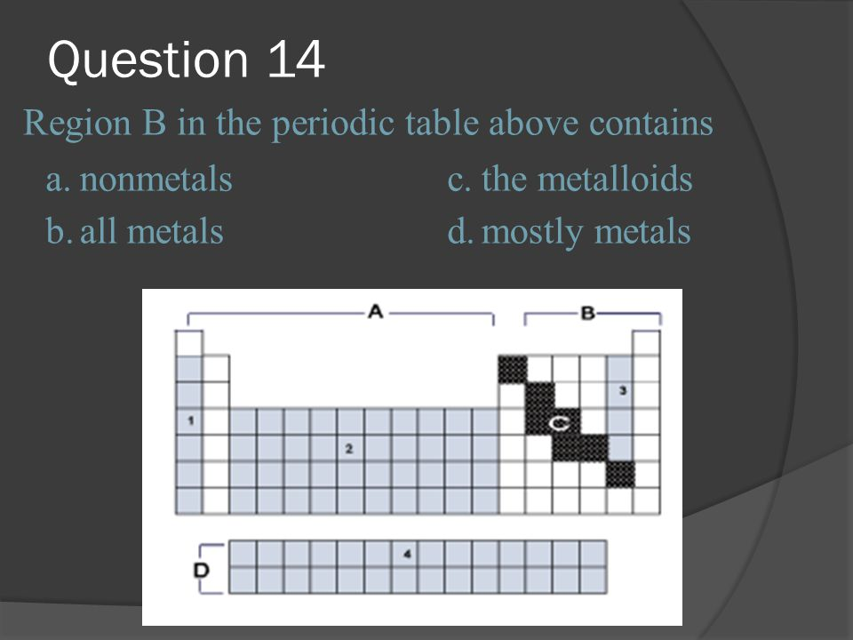 Question 14 Region B in the periodic table above contains a. nonmetals
