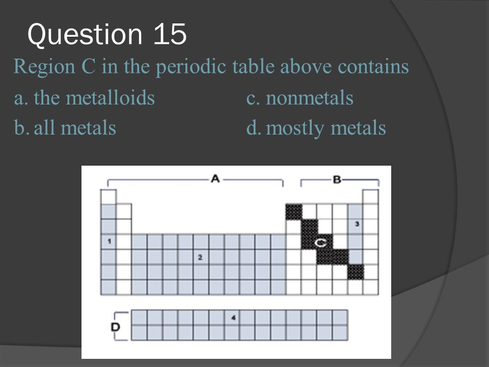 Question 15 Region C in the periodic table above contains a.
