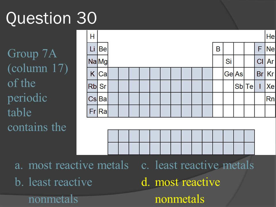 Question 30 Group 7A (column 17) of the periodic table contains the a.