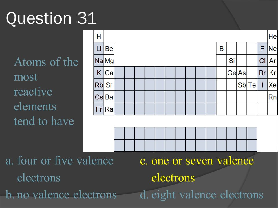 Question 31 Atoms of the most reactive elements tend to have a.