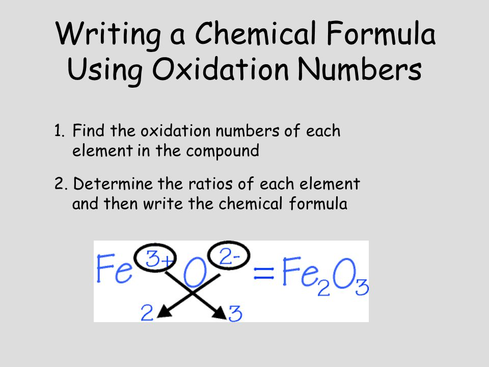 Writing a Chemical Formula Using Oxidation Numbers