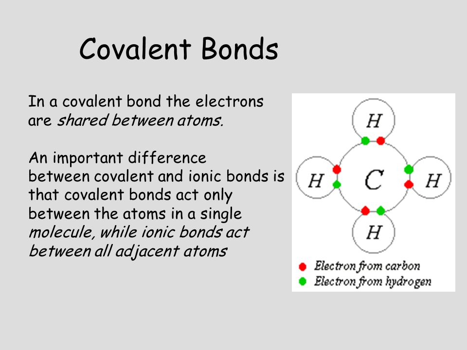 Covalent Bonds In a covalent bond the electrons are shared between atoms. An important difference.