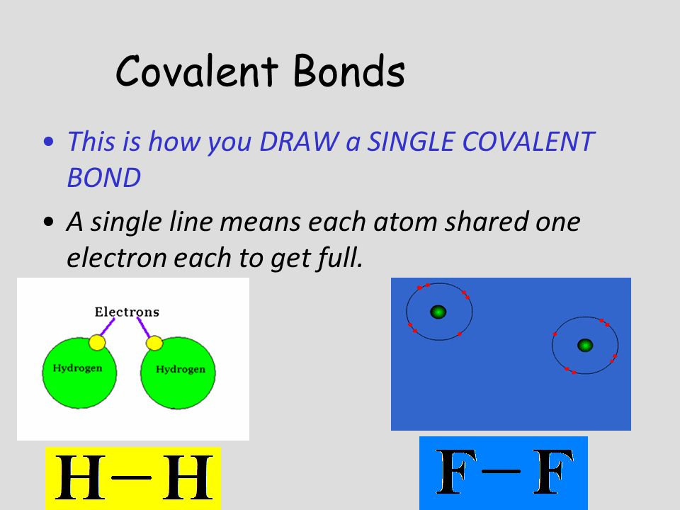Covalent Bonds This is how you DRAW a SINGLE COVALENT BOND