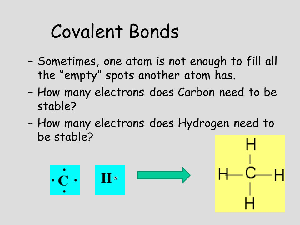 Covalent Bonds Sometimes, one atom is not enough to fill all the empty spots another atom has. How many electrons does Carbon need to be stable