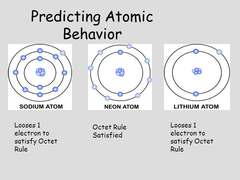 Predicting Atomic Behavior