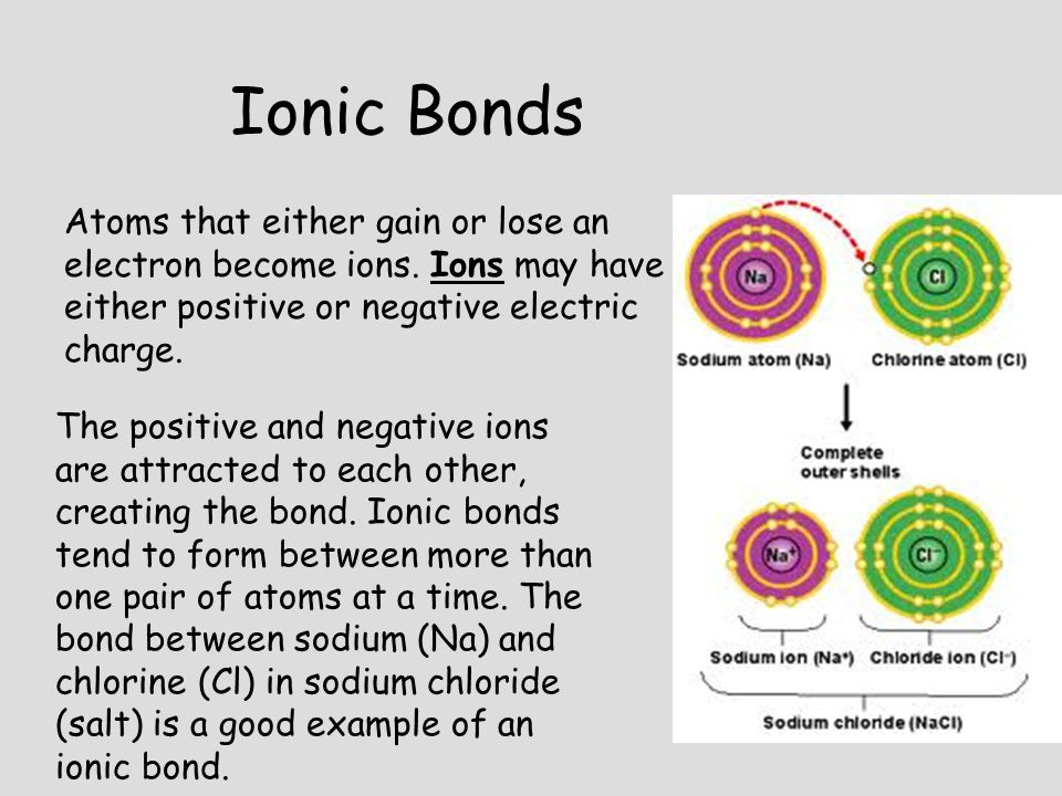 Ionic Bonds Atoms that either gain or lose an electron become ions. Ions may have either positive or negative electric charge.