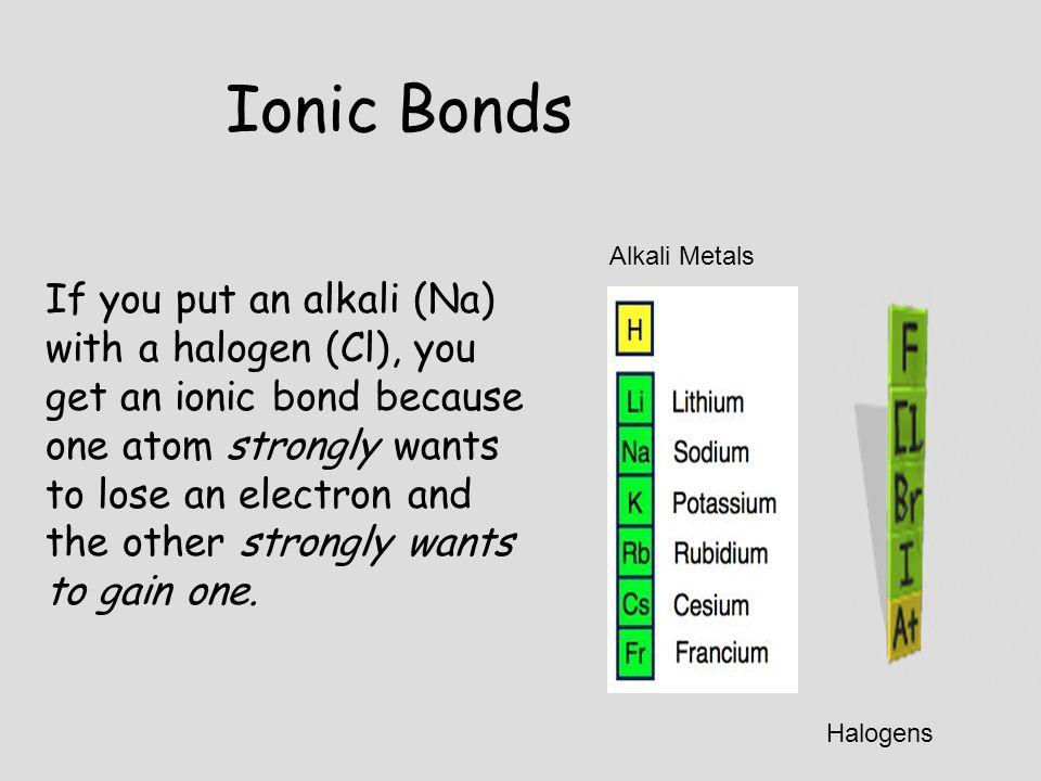 Ionic Bonds Alkali Metals.