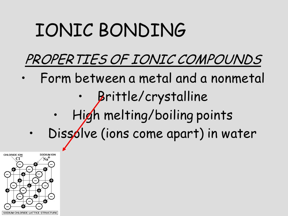 IONIC BONDING PROPERTIES OF IONIC COMPOUNDS