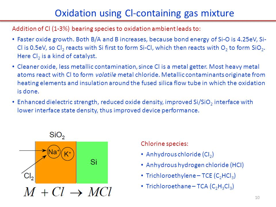 Oxidation using Cl-containing gas mixture