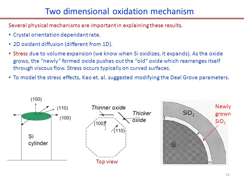 Two dimensional oxidation mechanism