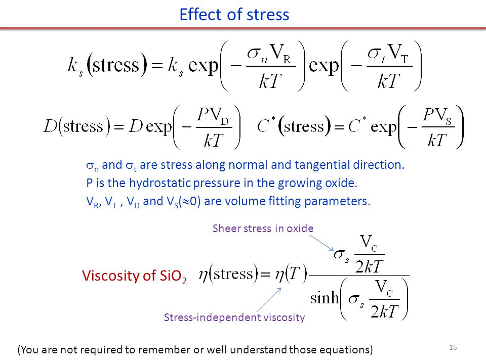 Effect of stress Viscosity of SiO2