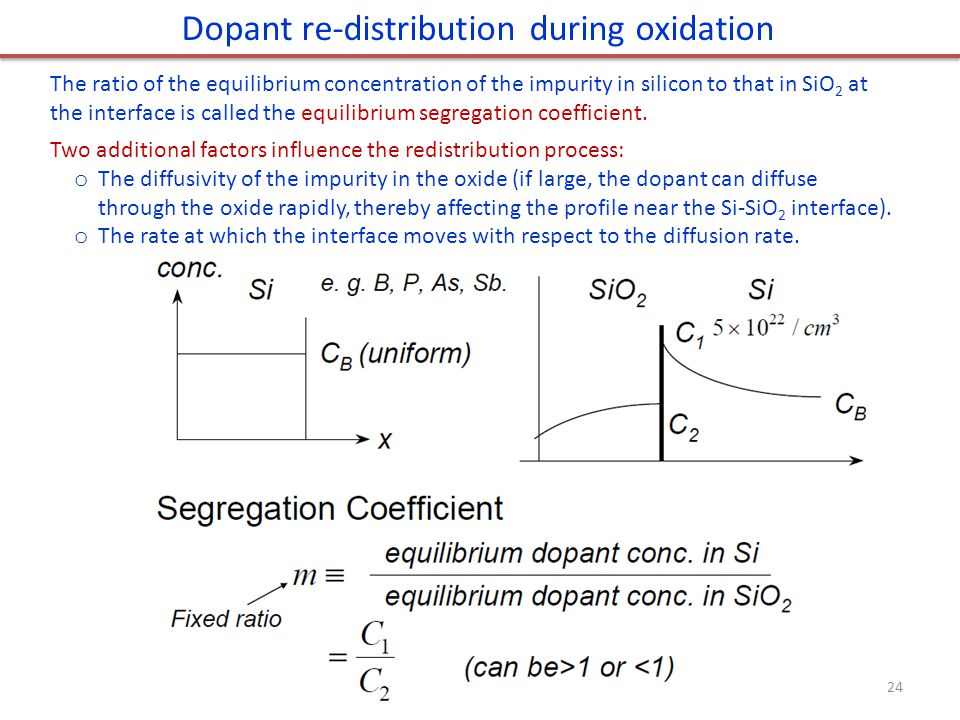 Dopant re-distribution during oxidation