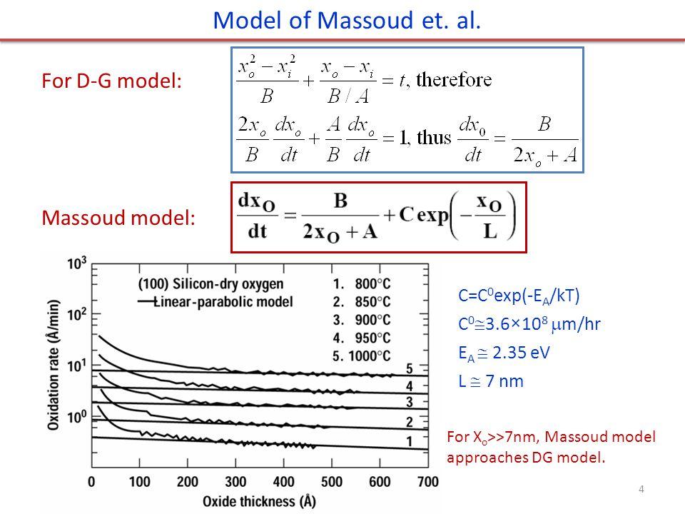 Model of Massoud et. al. For D-G model: Massoud model: C=C0exp(-EA/kT)