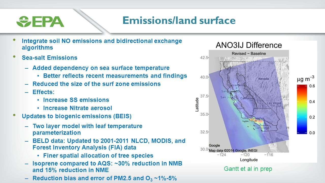 Emissions/land surface