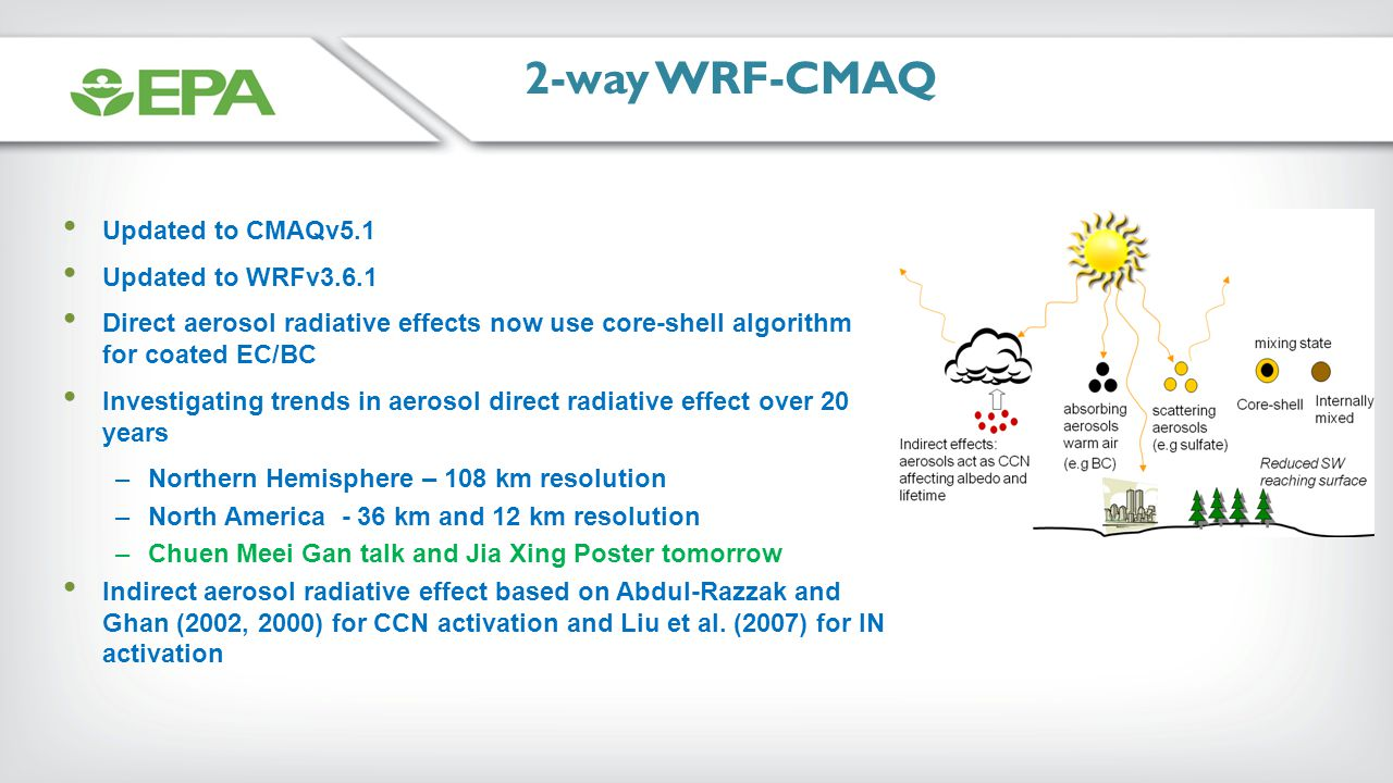 2-way WRF-CMAQ Updated to CMAQv5.1 Updated to WRFv3.6.1