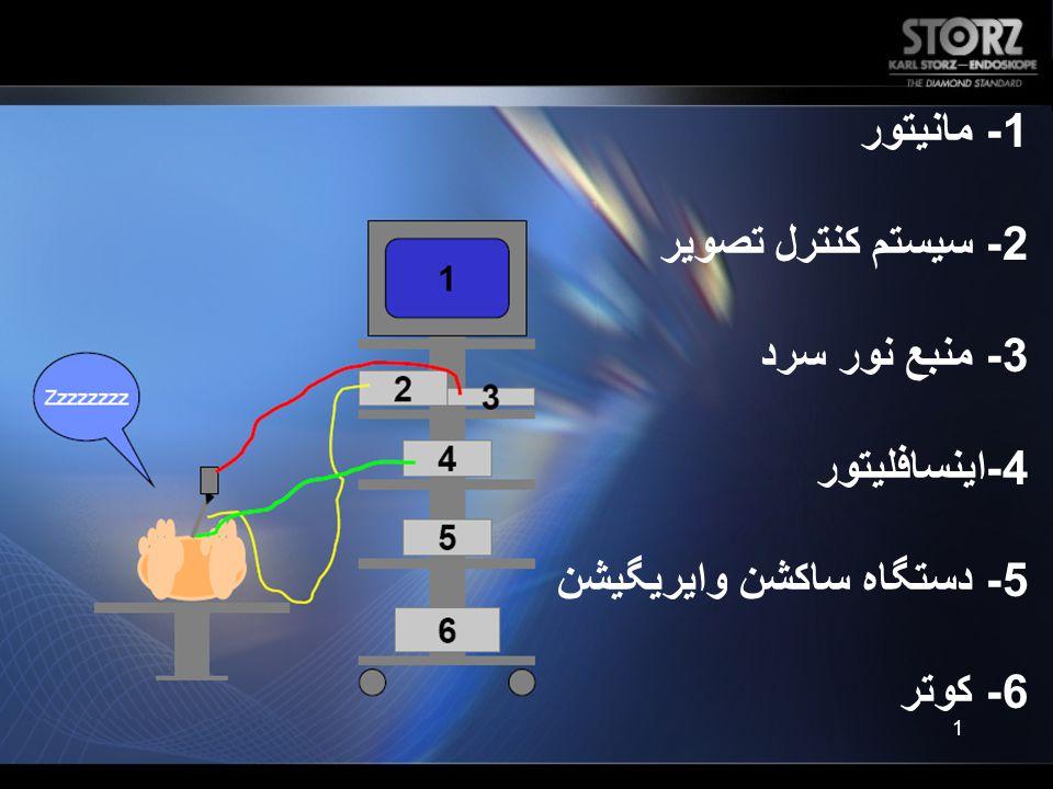 1- مانیتور 2- سیستم کنترل تصویر 3- منبع نور سرد 4-اینسافلیتور 5- دستگاه ساکشن وایریگیشن 6- کوتر