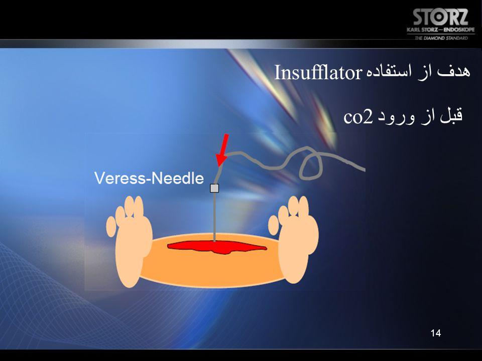 هدف از استفاده Insufflator