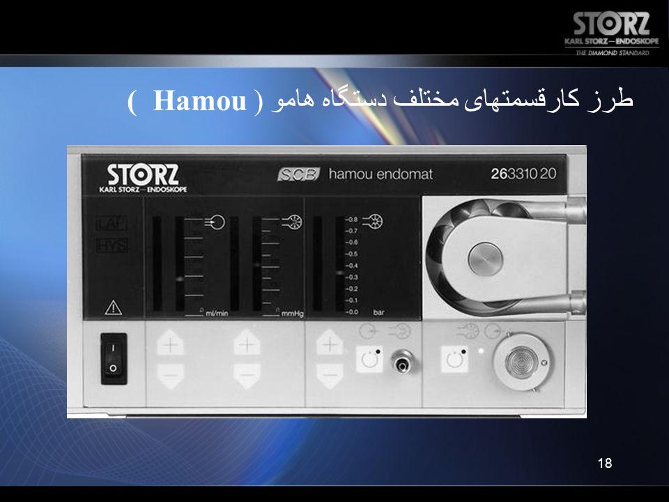 طرز کارقسمتهای مختلف دستگاه هامو (Hamou )