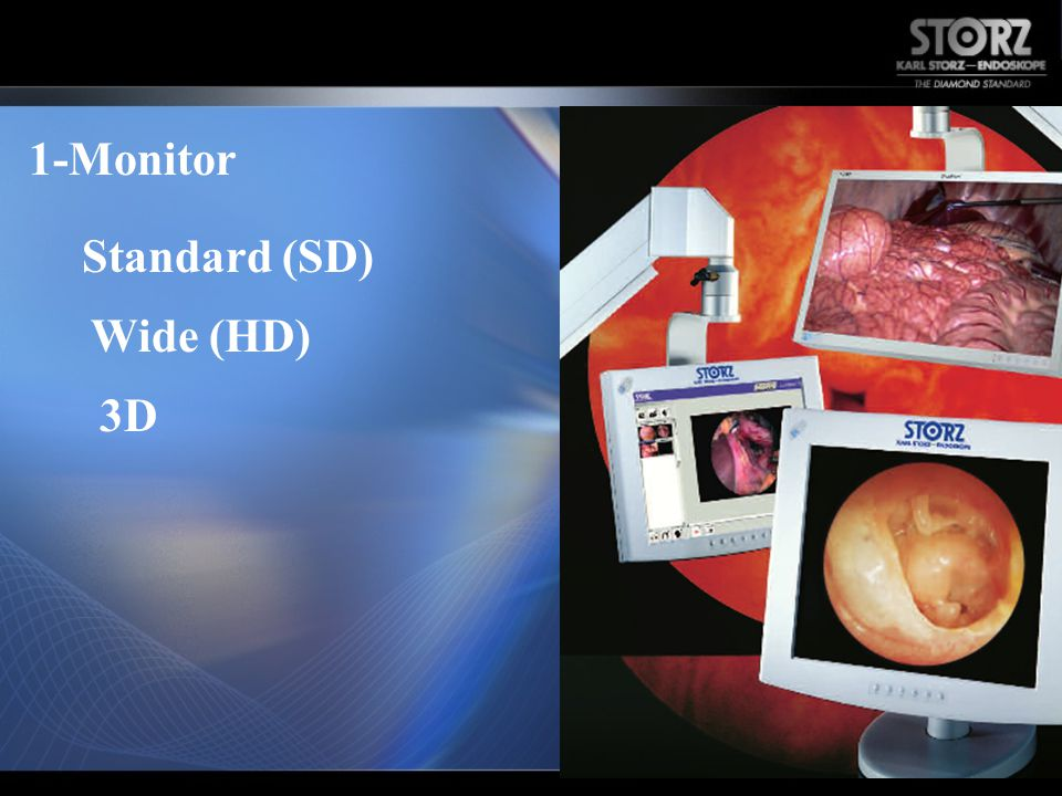 1-Monitor Standard (SD) Wide (HD) 3D