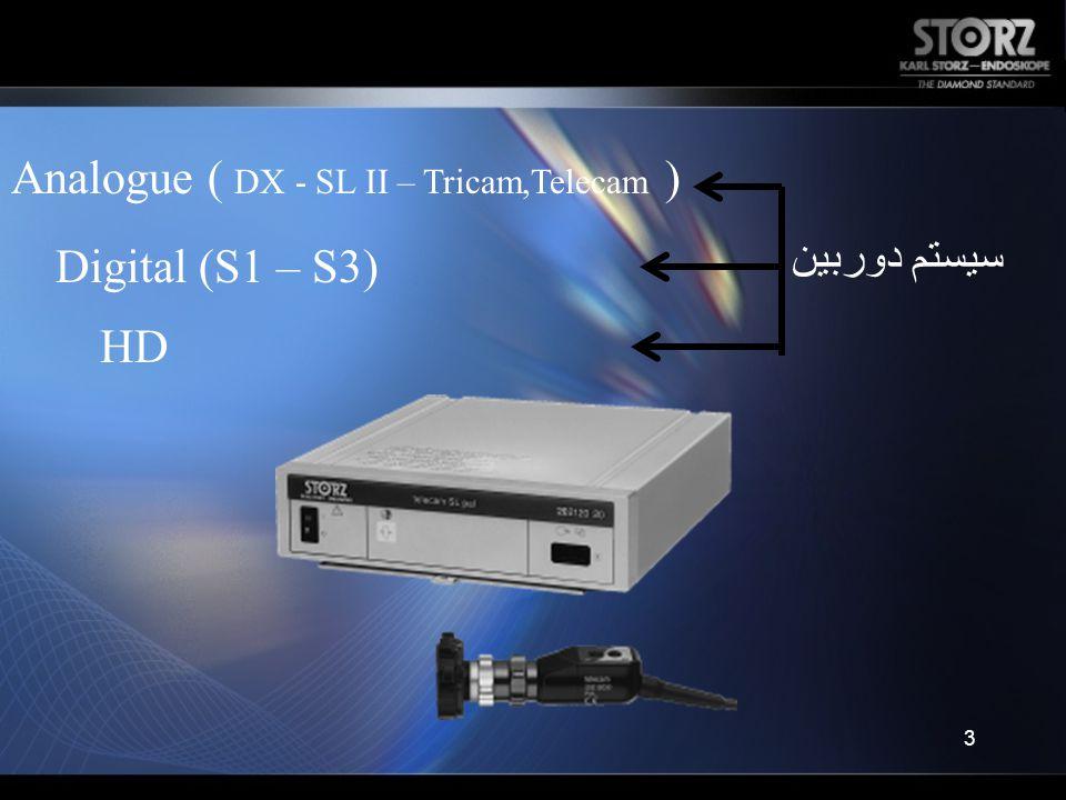 Analogue ( DX - SL II – Tricam,Telecam )