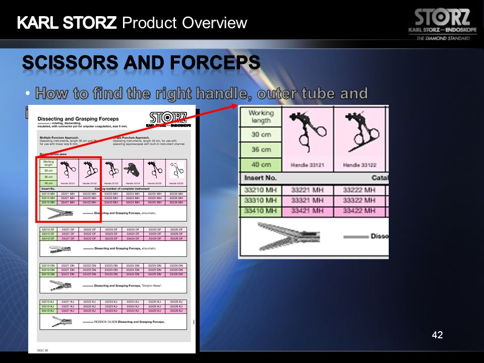 Scissors and Forceps KARL STORZ Product Overview