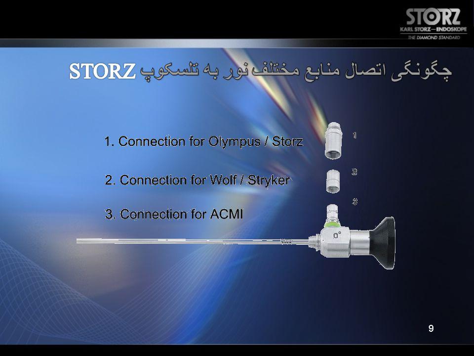 چگونگی اتصال منابع مختلف نور به تلسکوپ STORZ