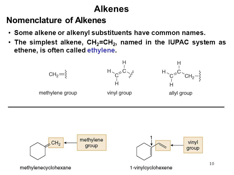 Alkenes Nomenclature of Alkenes