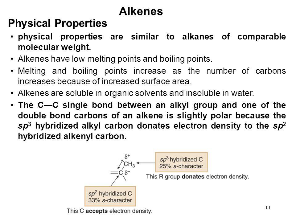 Alkenes Physical Properties