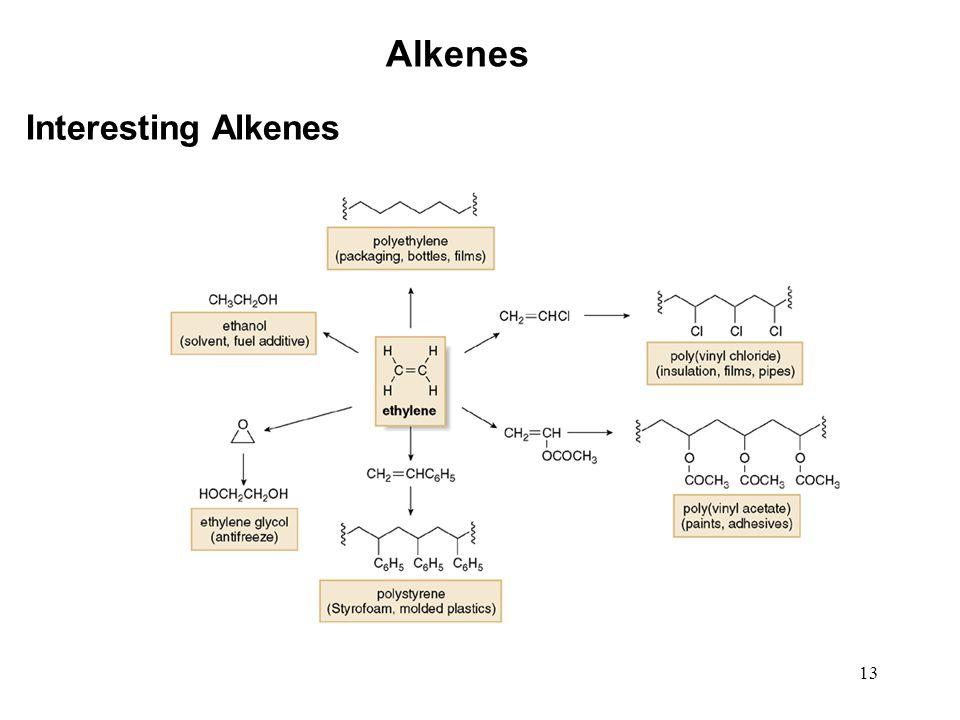 Alkenes Interesting Alkenes