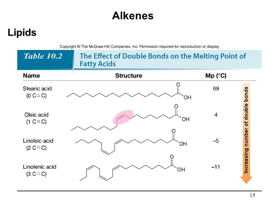 Alkenes Lipids