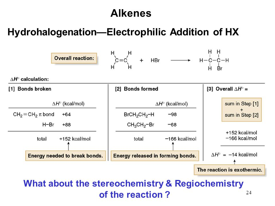 What about the stereochemistry & Regiochemistry