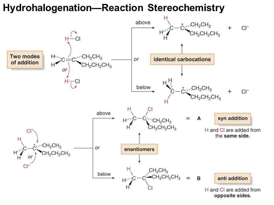 Hydrohalogenation—Reaction Stereochemistry