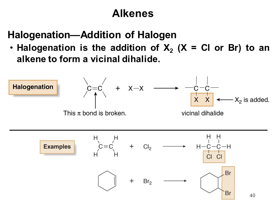 Alkenes Halogenation—Addition of Halogen