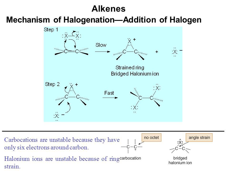 Alkenes Mechanism of Halogenation—Addition of Halogen