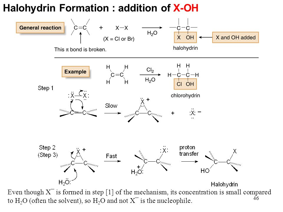 Halohydrin Formation : addition of X-OH