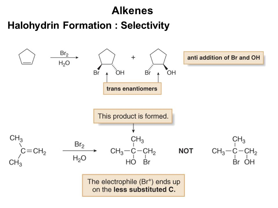 Alkenes Halohydrin Formation : Selectivity