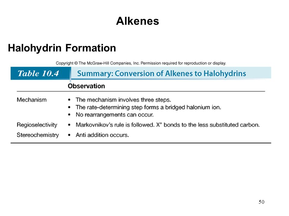 Alkenes Halohydrin Formation