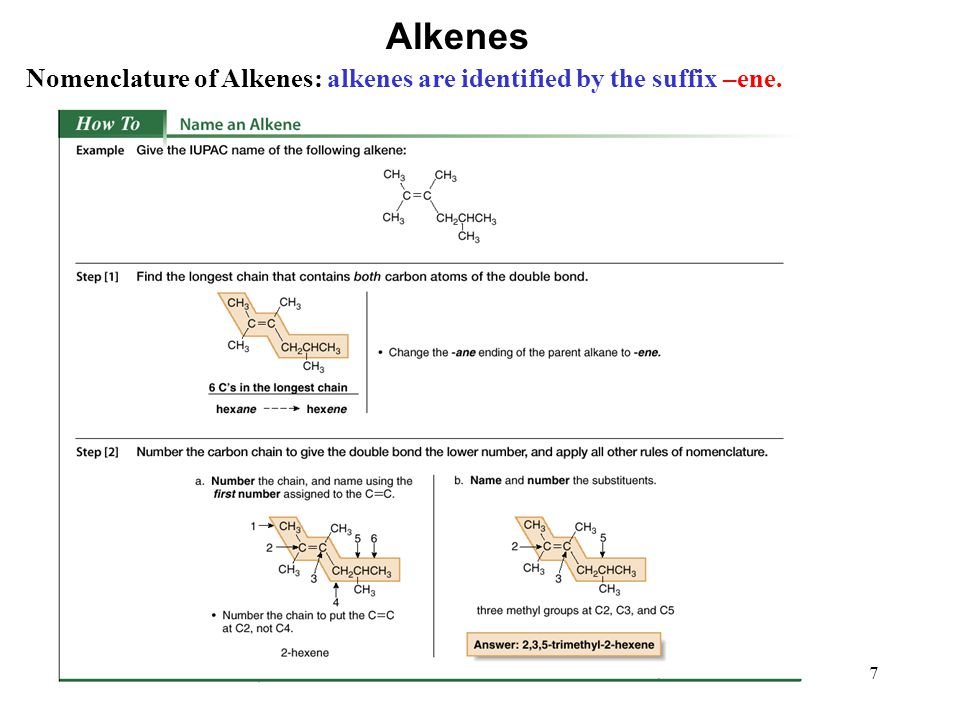 Alkenes Nomenclature of Alkenes: alkenes are identified by the suffix –ene.