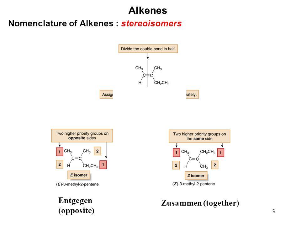 Alkenes Nomenclature of Alkenes : stereoisomers Entgegen
