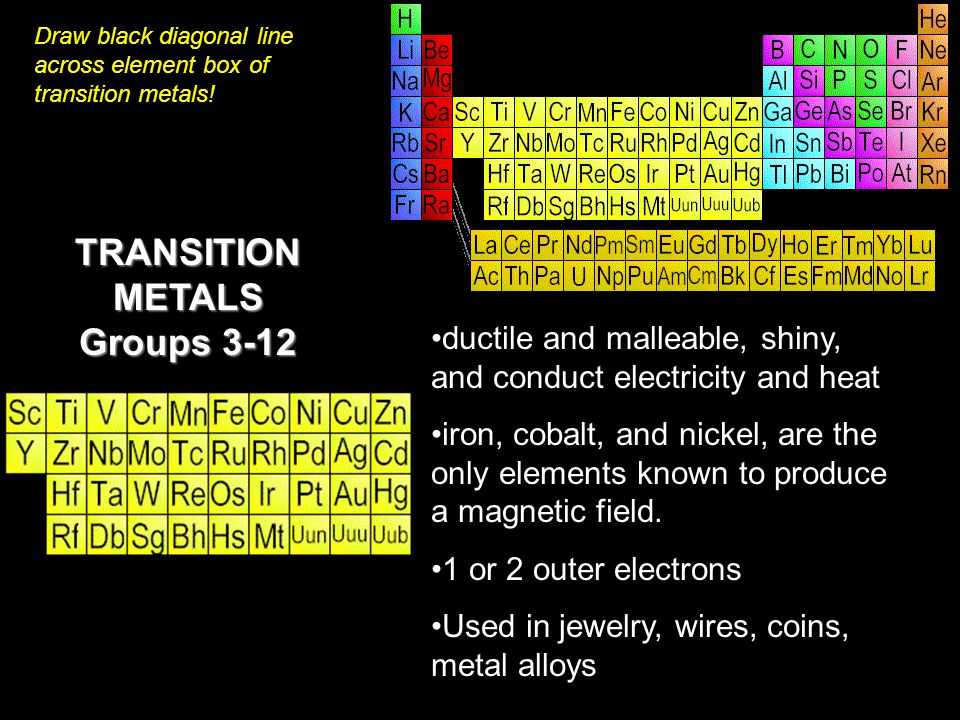 TRANSITION METALS Groups 3-12