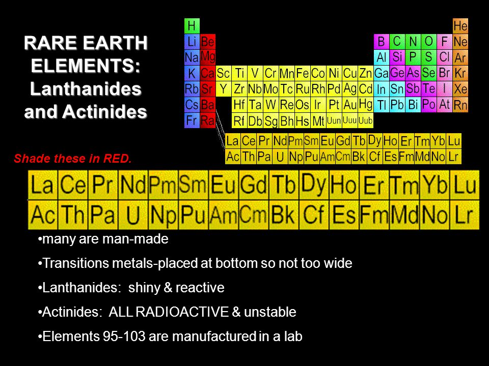 RARE EARTH ELEMENTS: Lanthanides and Actinides