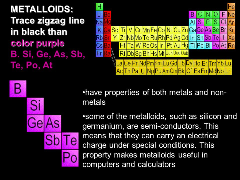 METALLOIDS: Trace zigzag line in black than color purple B